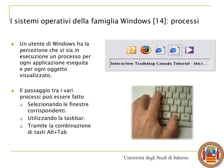 I sistemi operativi della famiglia Windows [14]: processi